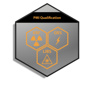 PMIi Qualification